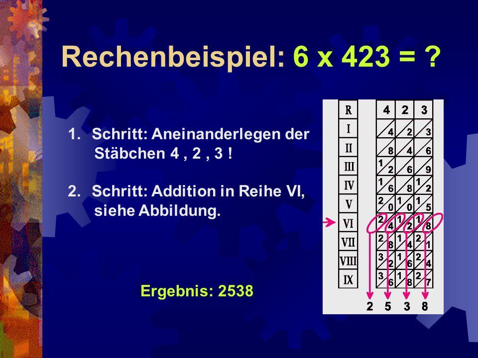Rechenbeispiel: 6 x 423 = Schritt: Aneinanderlegen der