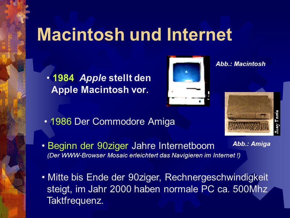 Macintosh und Internet