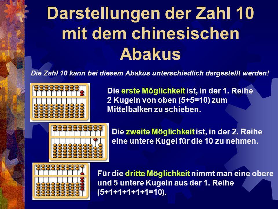 Darstellungen der Zahl 10 mit dem chinesischen Abakus