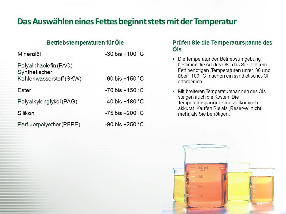 Betriebstemperaturen für Öle