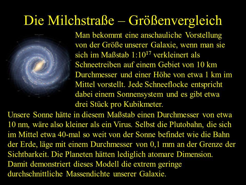 Die Milchstraße – Größenvergleich