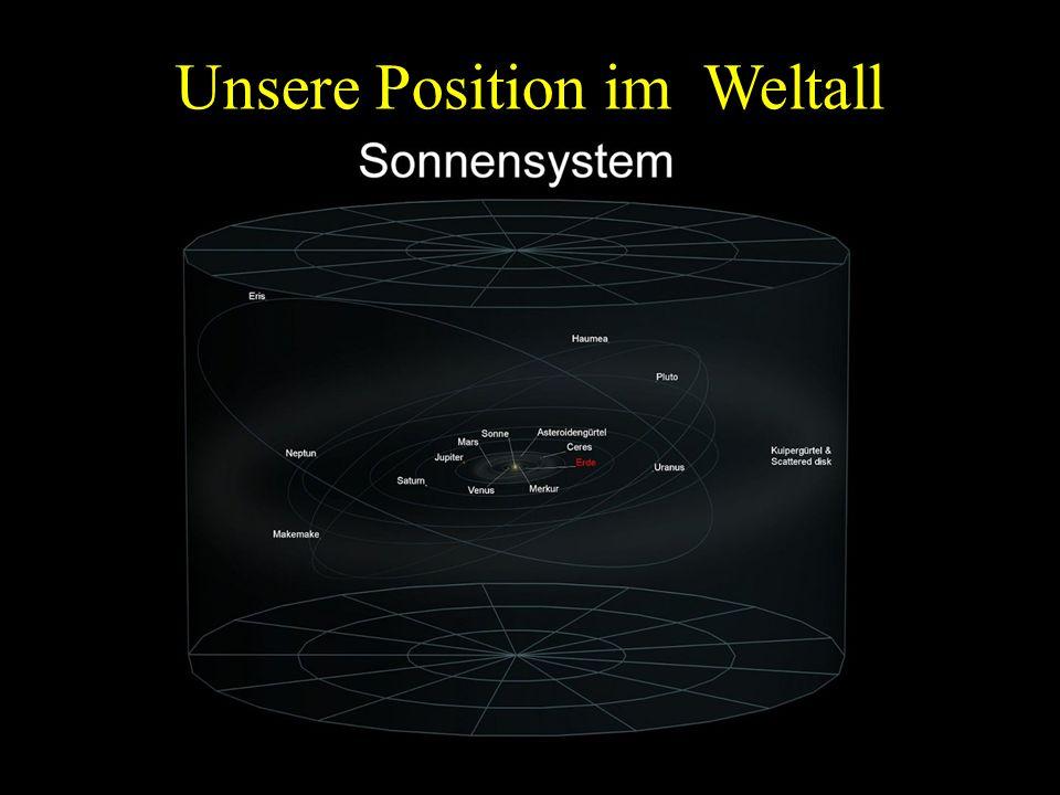 Unsere Position im Weltall