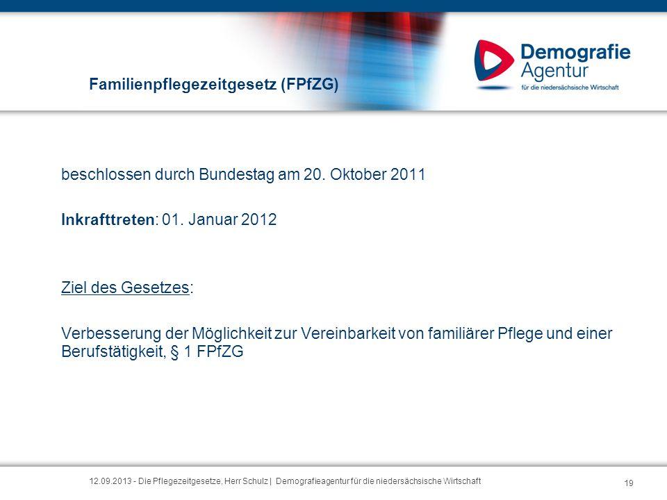 Familienpflegezeitgesetz (FPfZG)