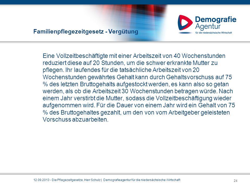 Familienpflegezeitgesetz - Vergütung