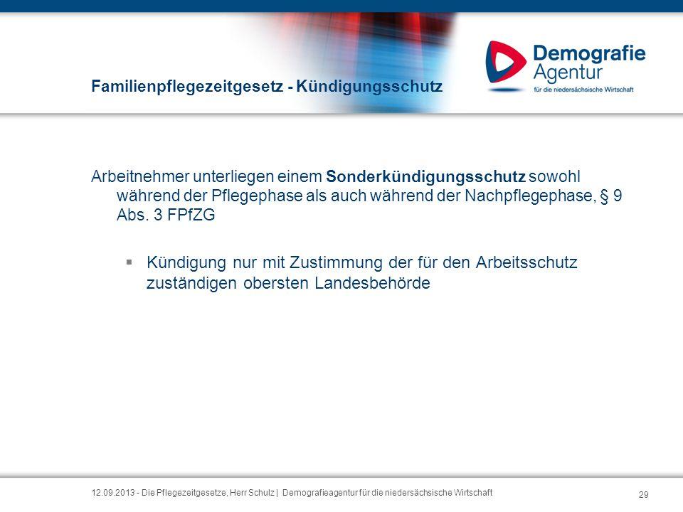 Familienpflegezeitgesetz - Kündigungsschutz