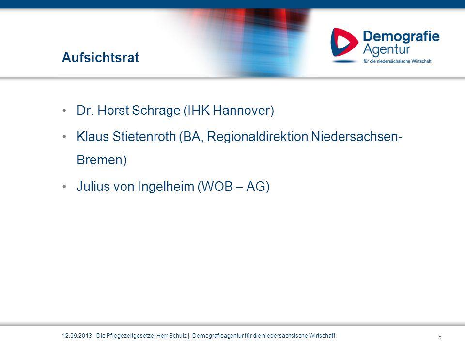 Dr. Horst Schrage (IHK Hannover)