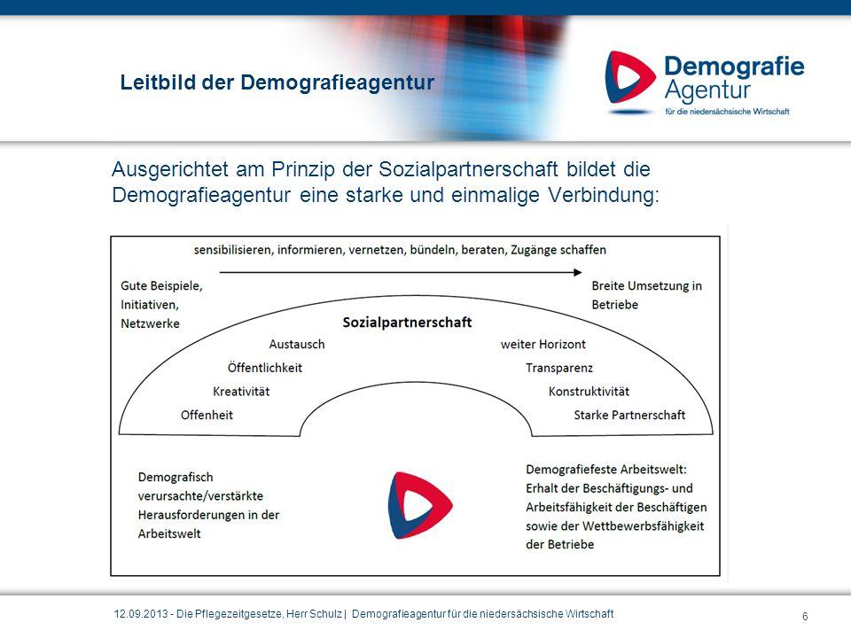 Leitbild der Demografieagentur