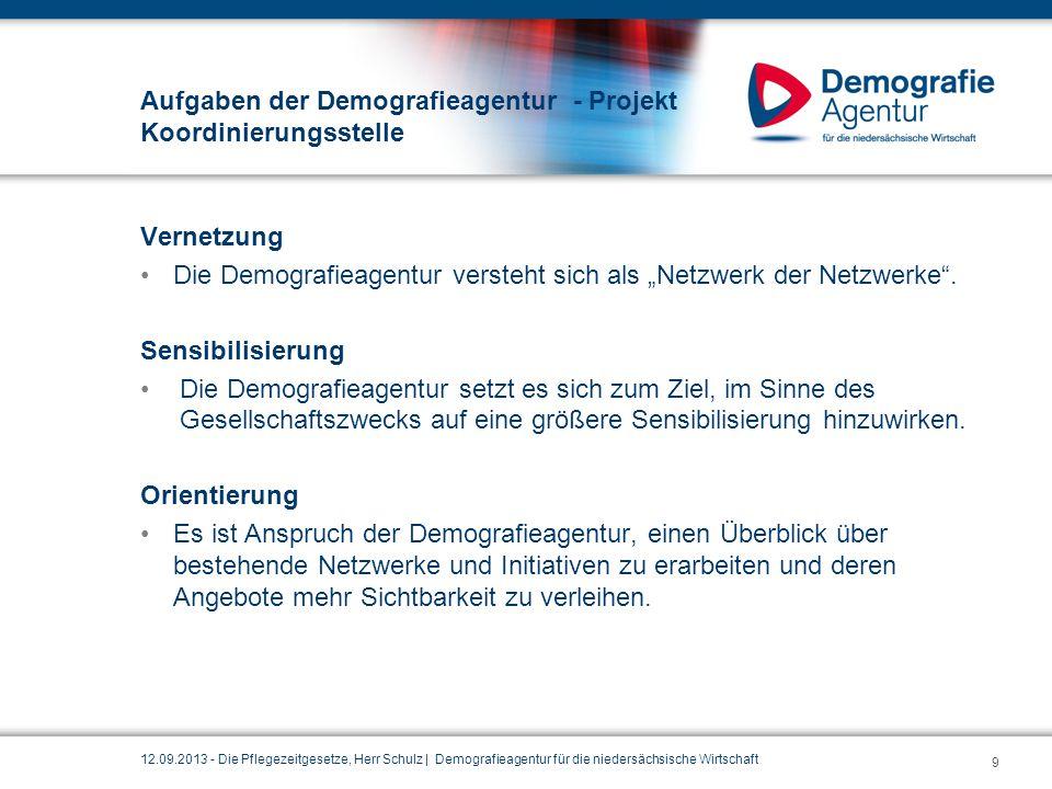 Aufgaben der Demografieagentur - Projekt Koordinierungsstelle