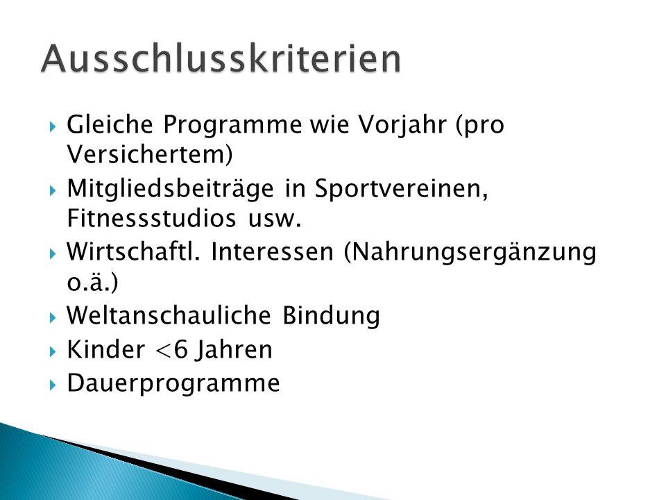 Ausschlusskriterien Gleiche Programme wie Vorjahr (pro Versichertem)