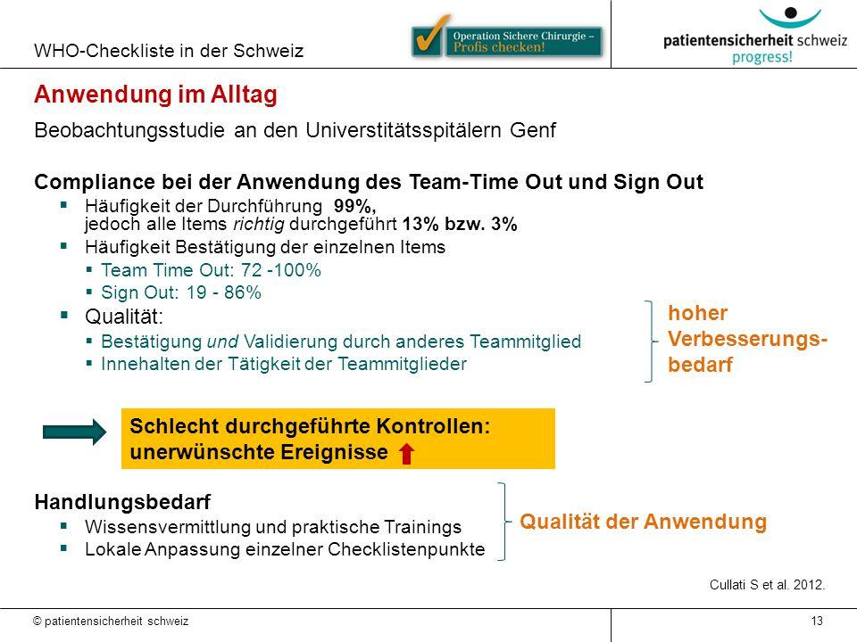 WHO-Checkliste in der Schweiz