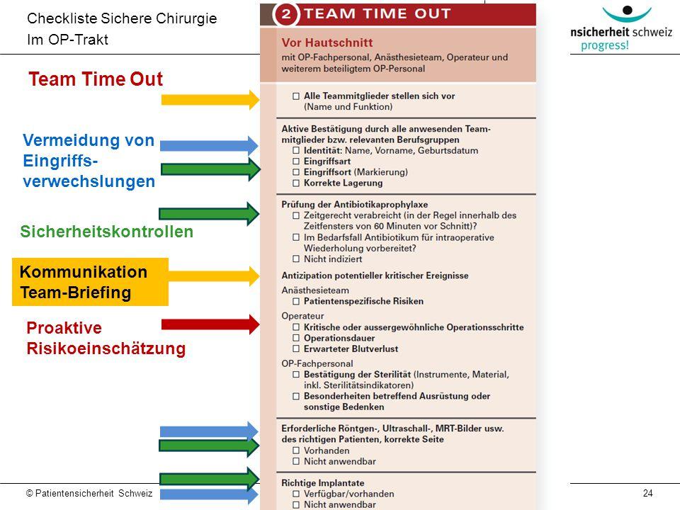 Team Time Out Vermeidung von Eingriffs- verwechslungen