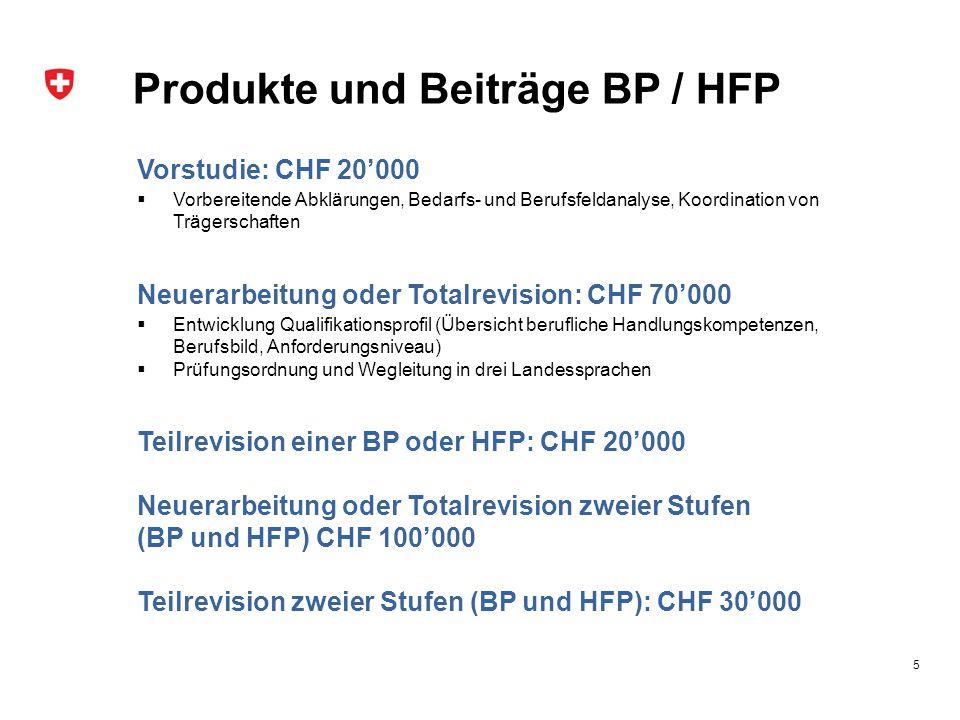 Produkte und Beiträge BP / HFP