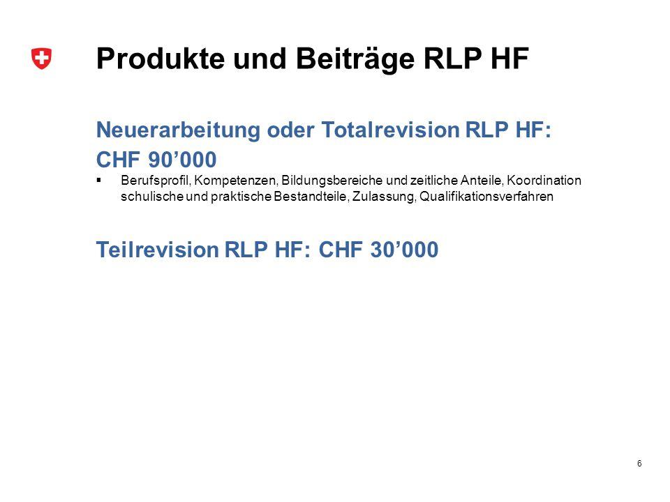 Produkte und Beiträge RLP HF