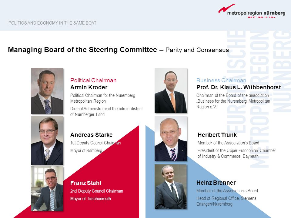 Managing Board of the Steering Committee – Parity and Consensus
