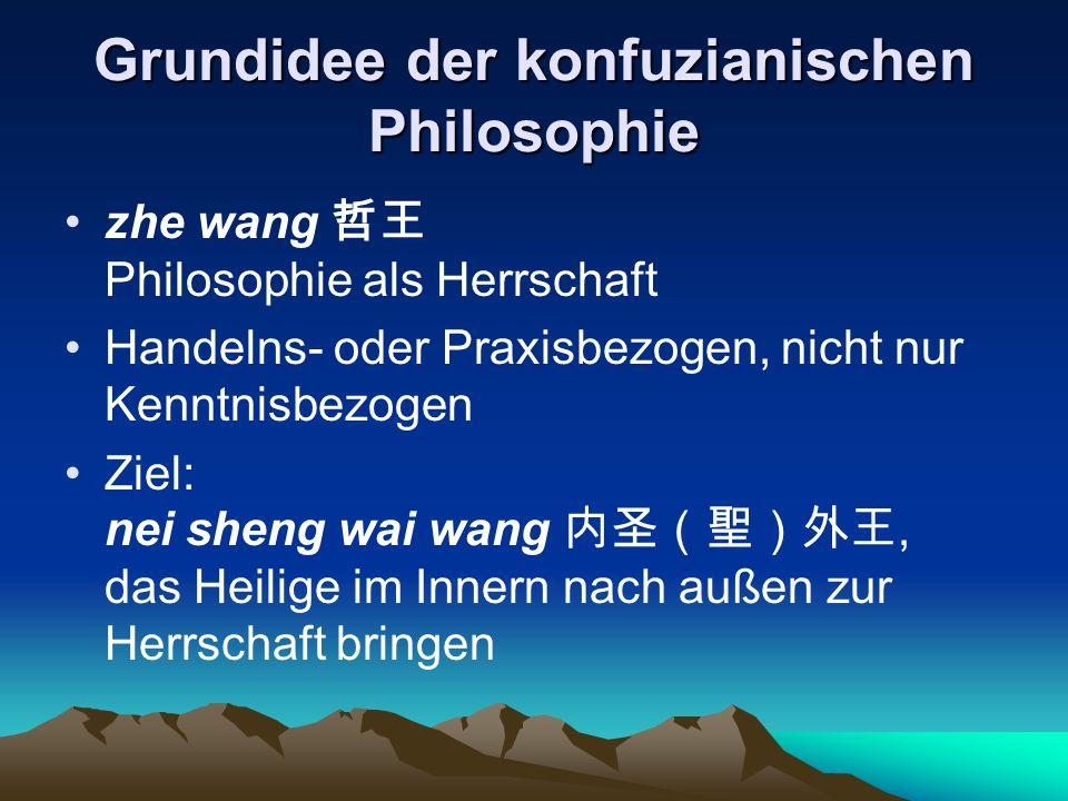 Grundidee der konfuzianischen Philosophie
