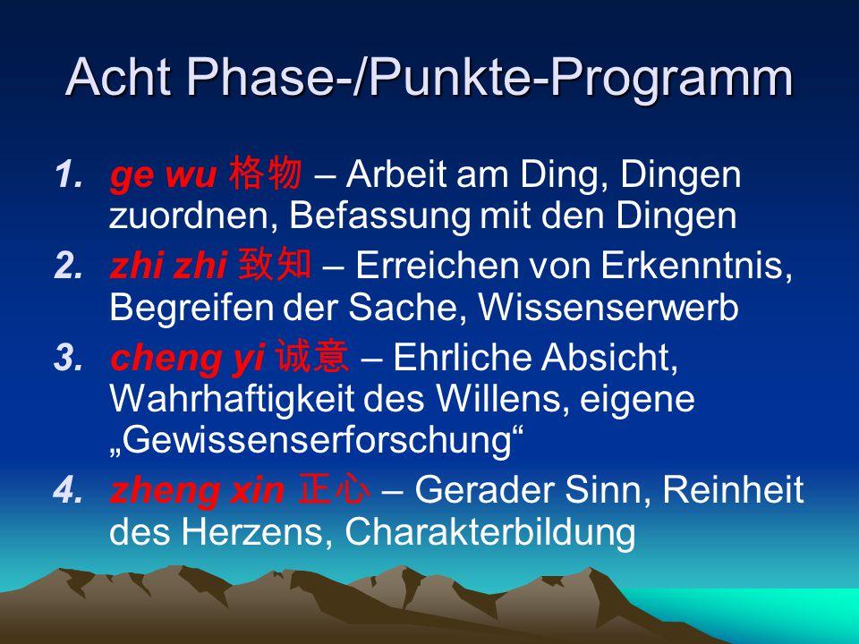 Acht Phase-/Punkte-Programm