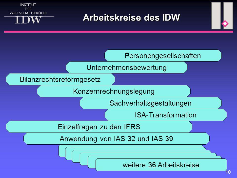 Arbeitskreise des IDW Personengesellschaften Unternehmensbewertung
