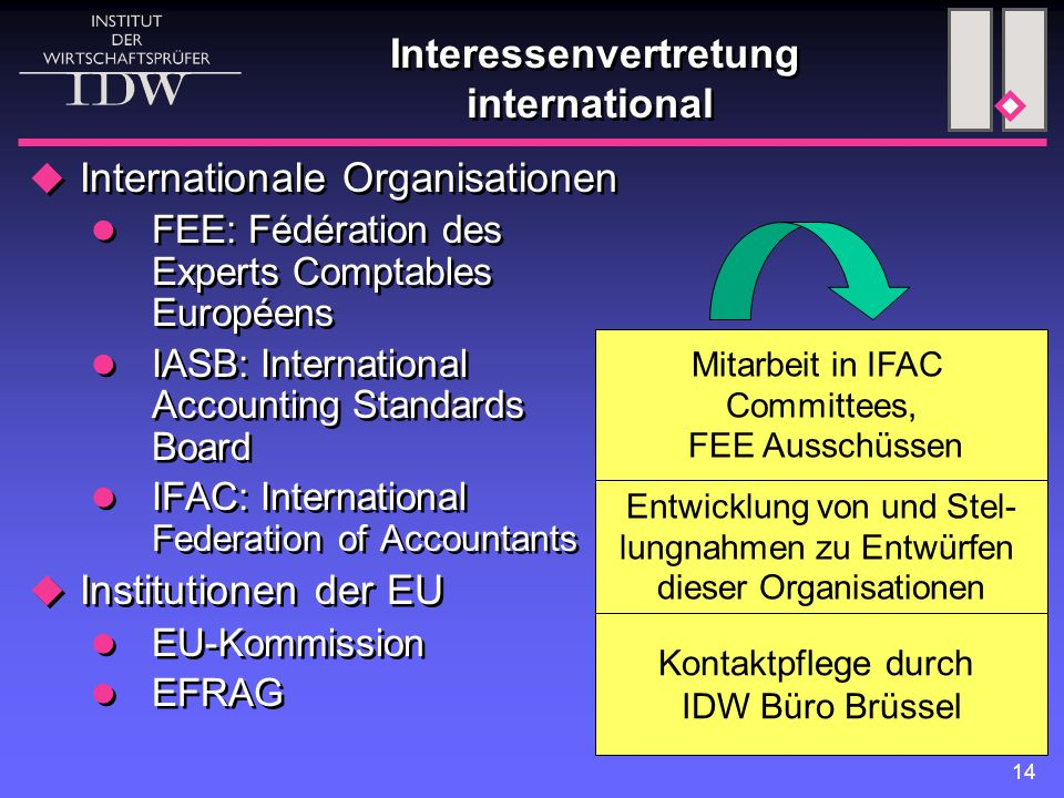 Interessenvertretung international