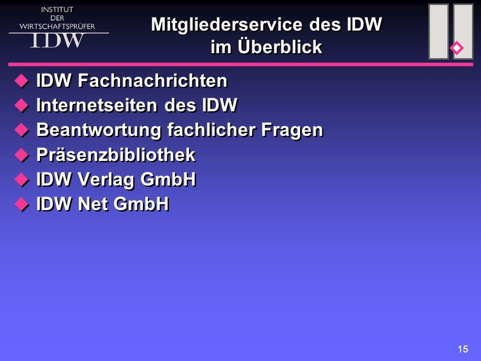 Mitgliederservice des IDW im Überblick