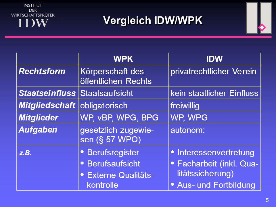 Vergleich IDW/WPK WPK IDW Recht s form Körperschaft des
