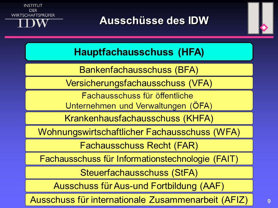 Hauptfachausschuss (HFA)