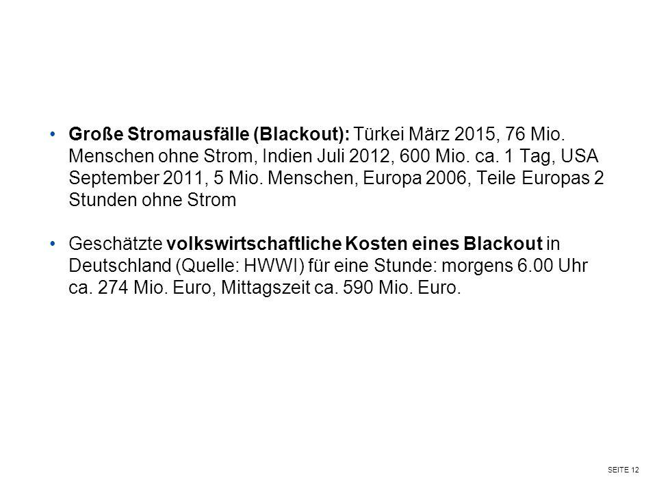 Große Stromausfälle (Blackout): Türkei März 2015, 76 Mio