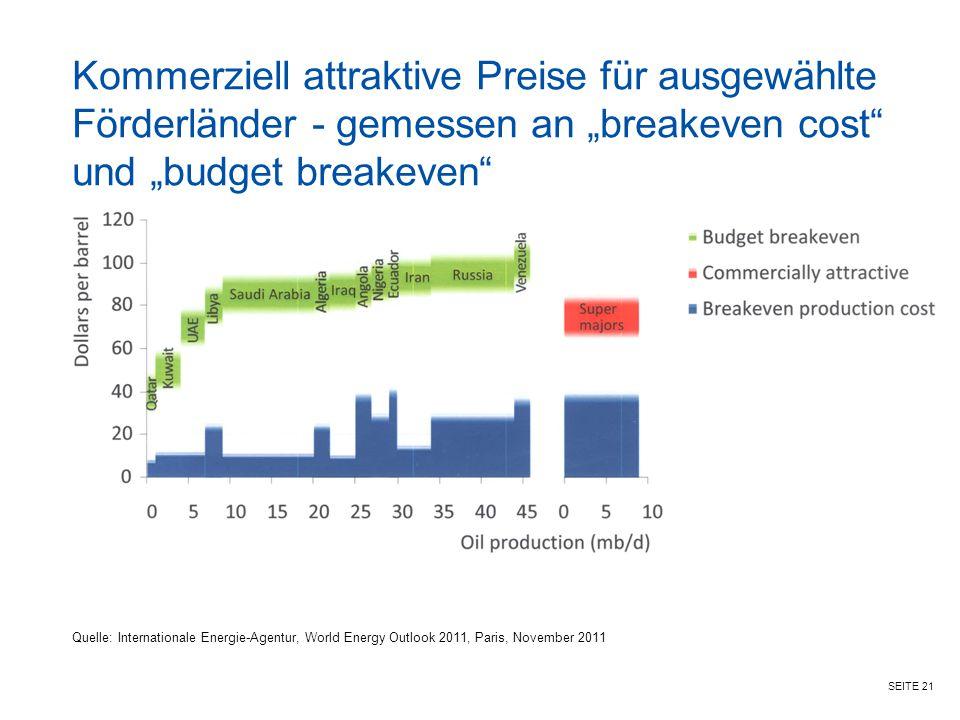 """Kommerziell attraktive Preise für ausgewählte Förderländer - gemessen an """"breakeven cost und """"budget breakeven"""