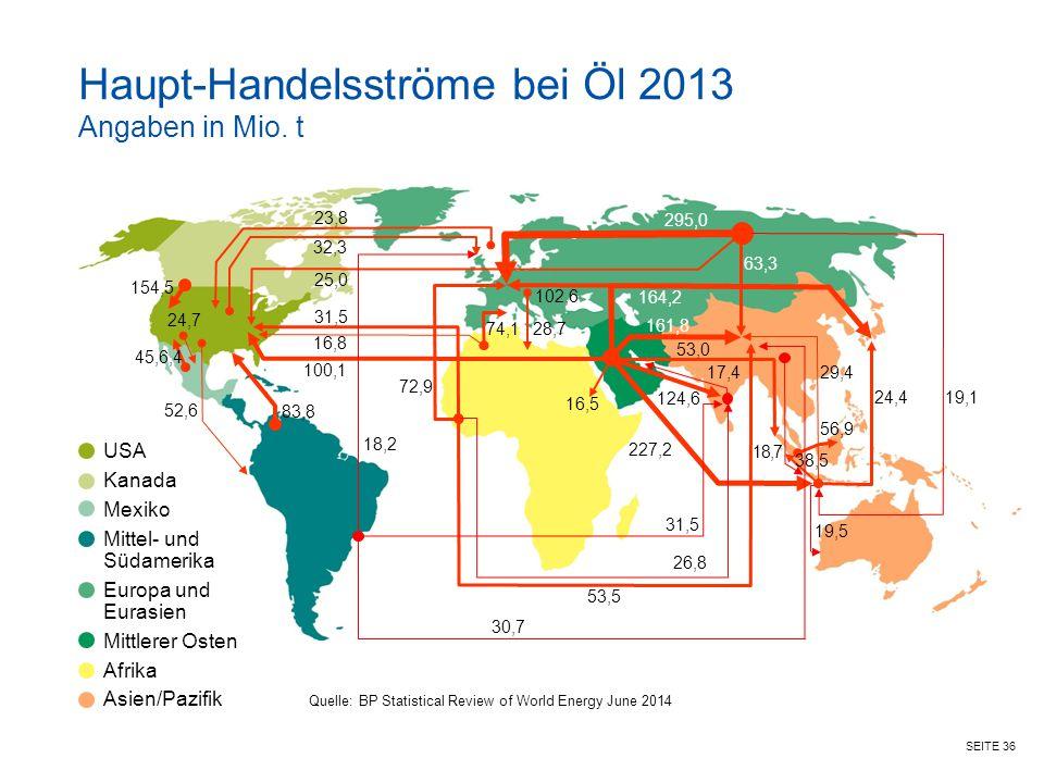 Haupt-Handelsströme bei Öl 2013 Angaben in Mio. t