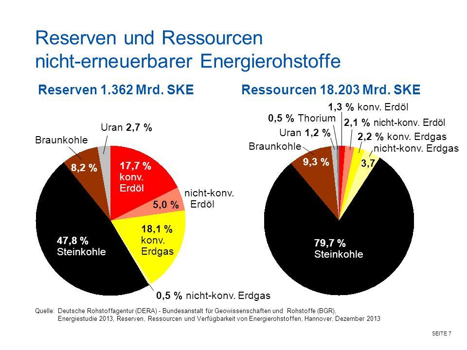 Reserven und Ressourcen nicht-erneuerbarer Energierohstoffe
