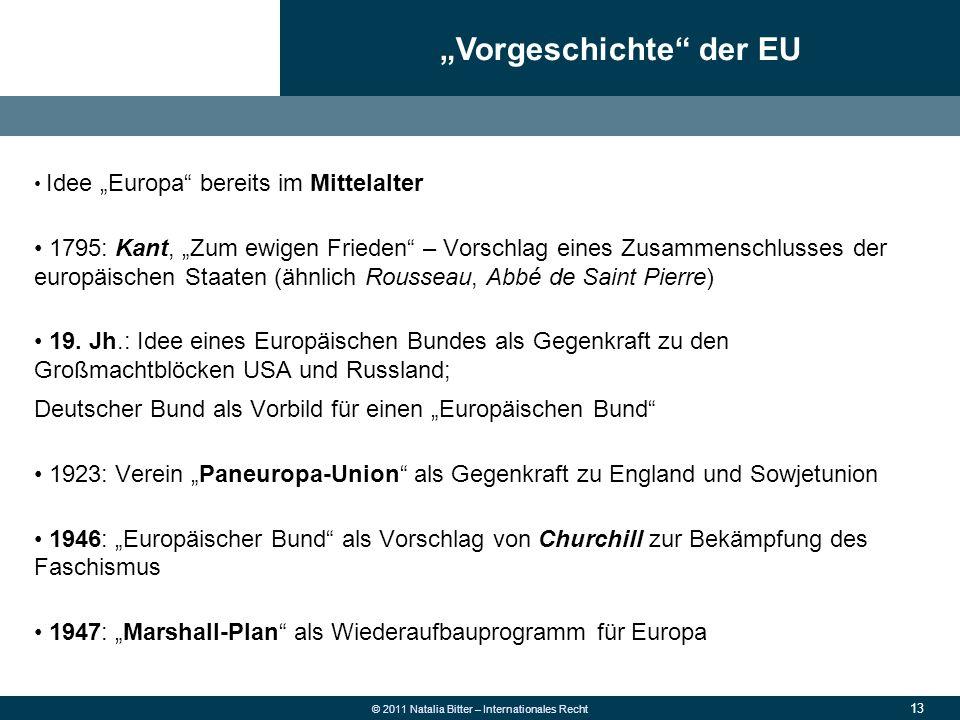 """""""Vorgeschichte der EU"""