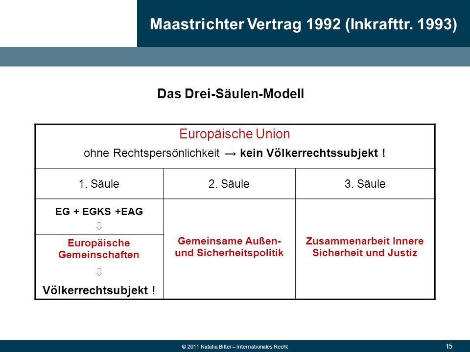 Maastrichter Vertrag 1992 (Inkrafttr. 1993)