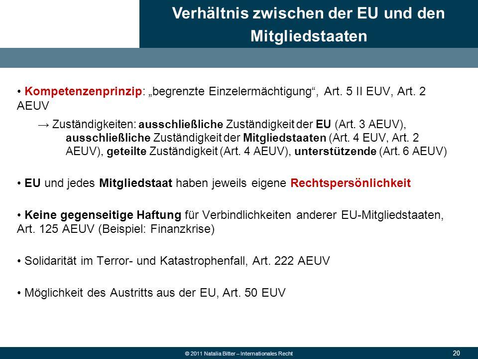 Verhältnis zwischen der EU und den Mitgliedstaaten