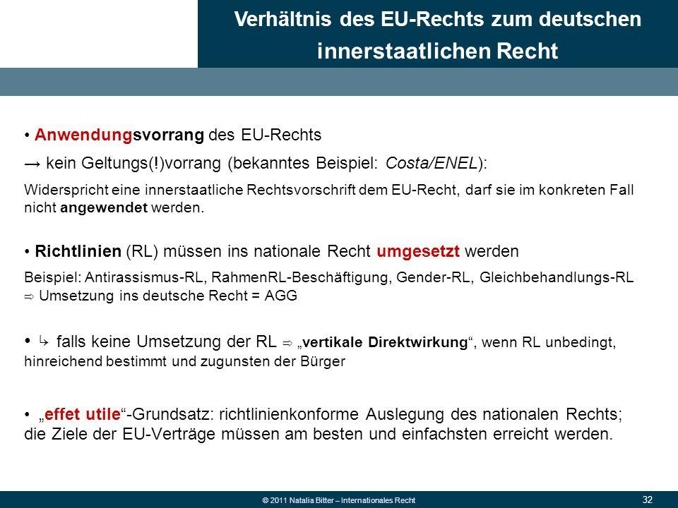 Verhältnis des EU-Rechts zum deutschen innerstaatlichen Recht