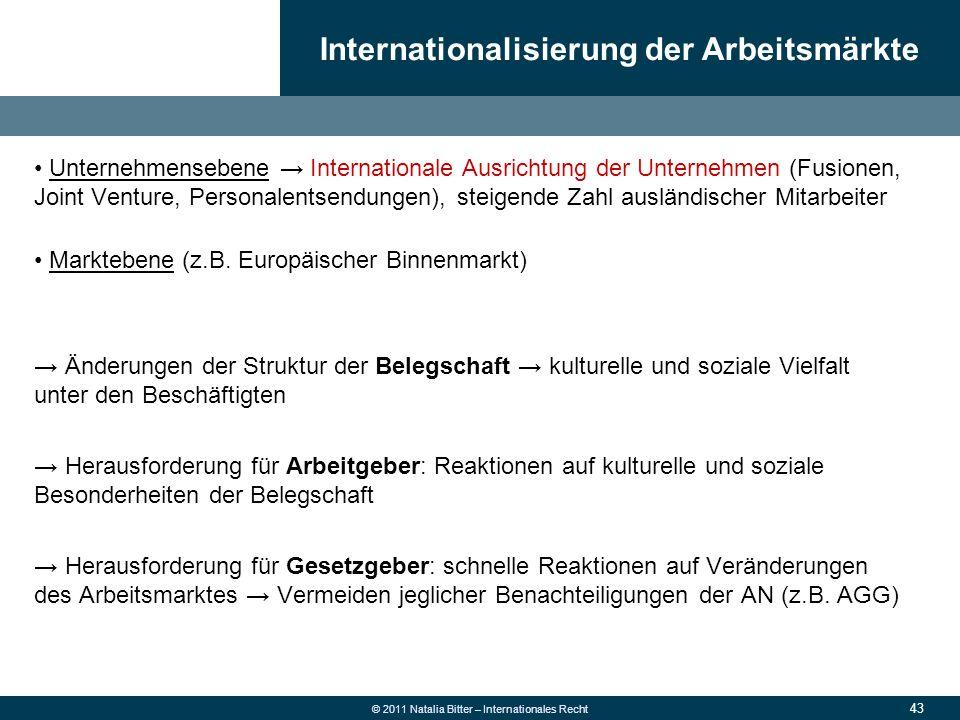 Internationalisierung der Arbeitsmärkte