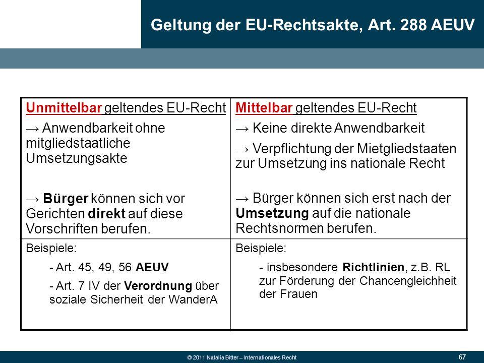Geltung der EU-Rechtsakte, Art. 288 AEUV