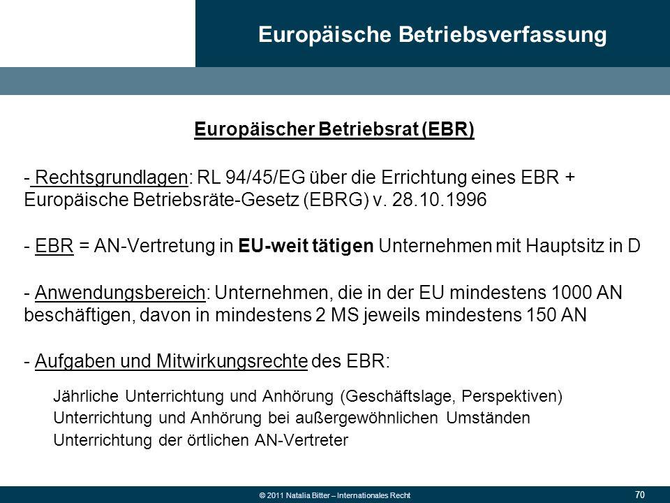 Europäischer Betriebsrat (EBR)