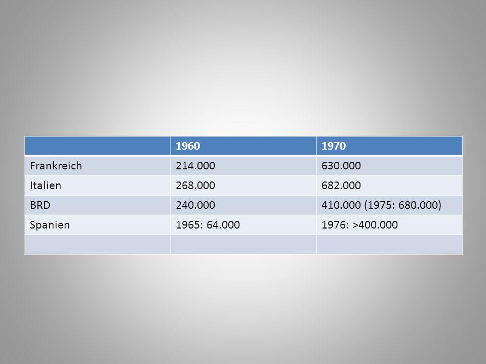 1960 1970. Frankreich. 214.000. 630.000. Italien. 268.000. 682.000. BRD. 240.000. 410.000 (1975: 680.000)