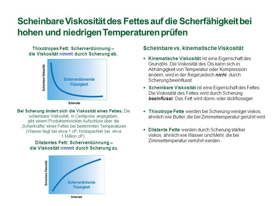 Scheinbare Viskosität des Fettes auf die Scherfähigkeit bei hohen und niedrigen Temperaturen prüfen
