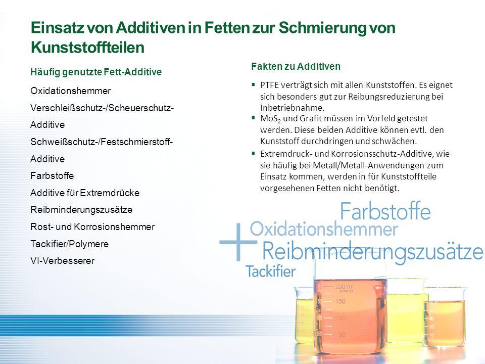 Einsatz von Additiven in Fetten zur Schmierung von Kunststoffteilen