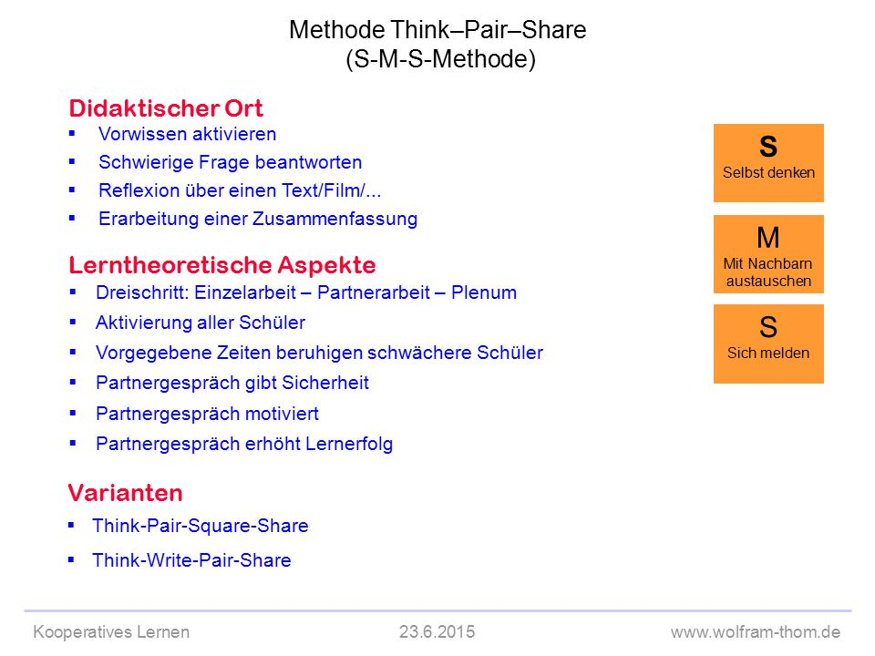 S M S Methode Think–Pair–Share (S-M-S-Methode) Didaktischer Ort