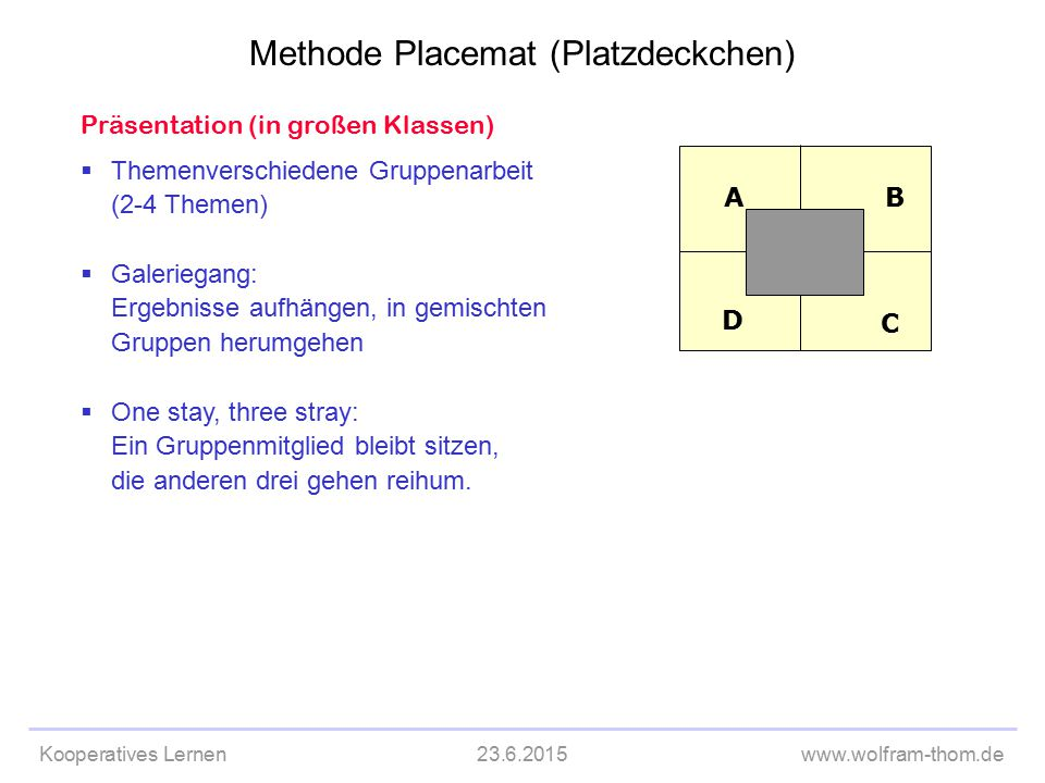 Methode Placemat Präsentation