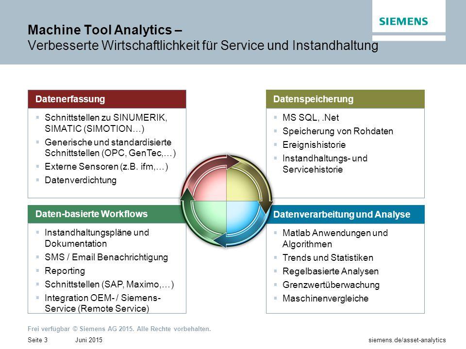 Machine Tool Analytics – Verbesserte Wirtschaftlichkeit für Service und Instandhaltung