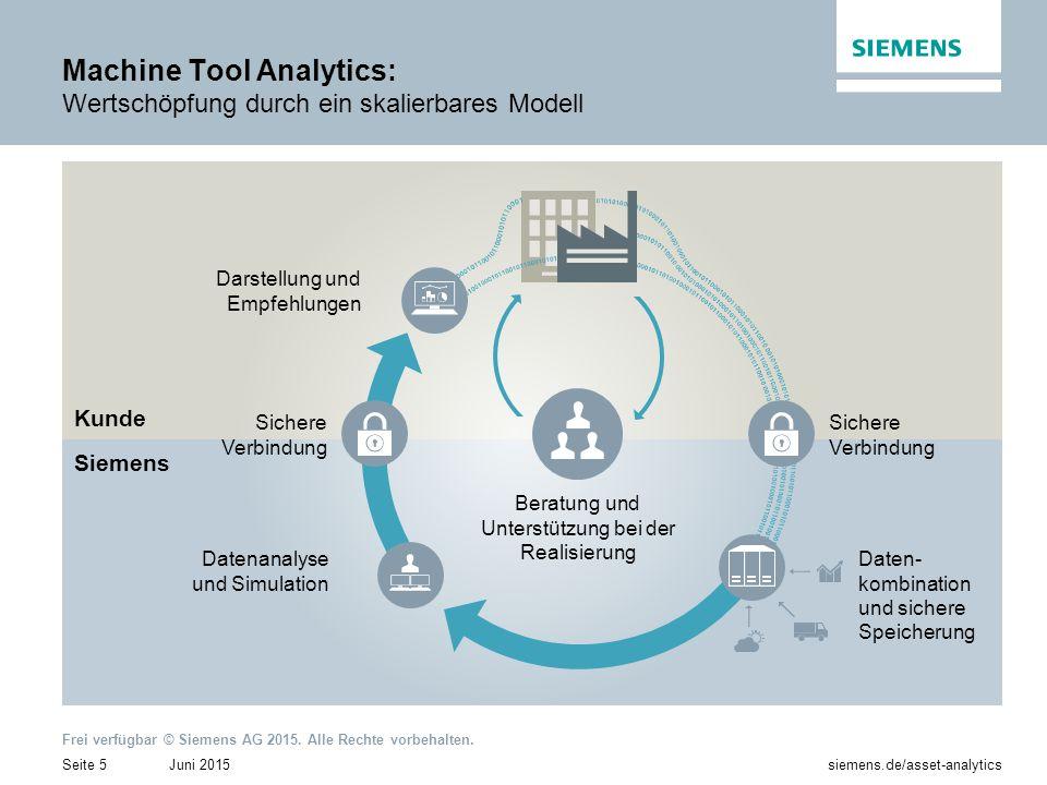 Machine Tool Analytics: Wertschöpfung durch ein skalierbares Modell