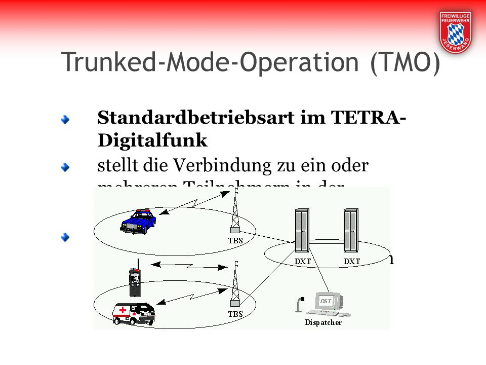 Trunked-Mode-Operation (TMO)