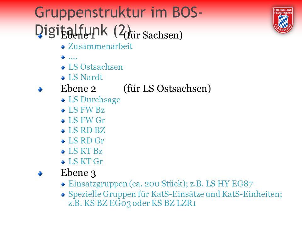 Gruppenstruktur im BOS-Digitalfunk (2)