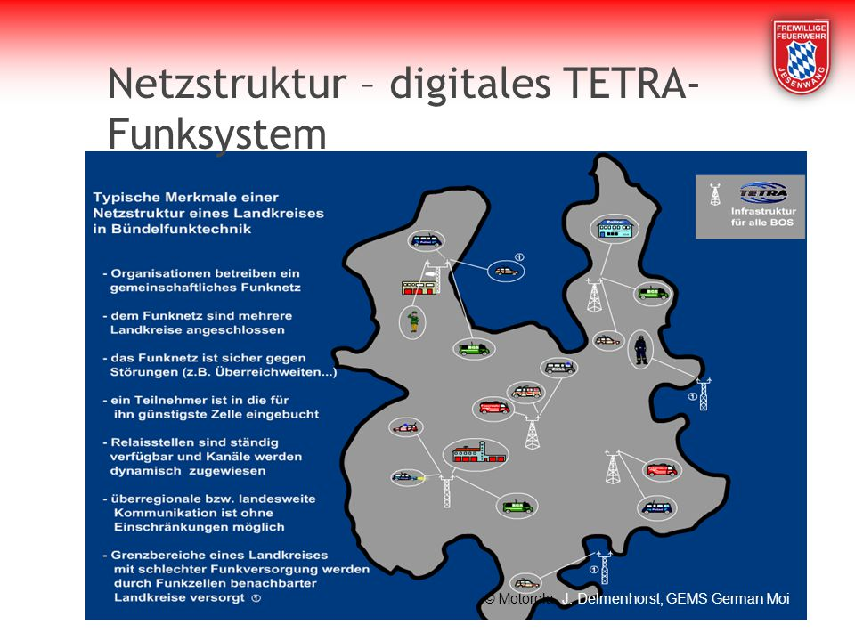 Netzstruktur – digitales TETRA-Funksystem