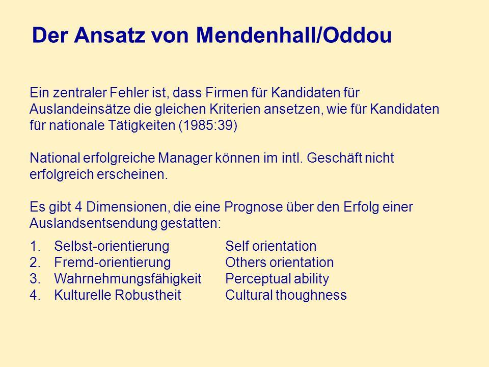 Der Ansatz von Mendenhall/Oddou