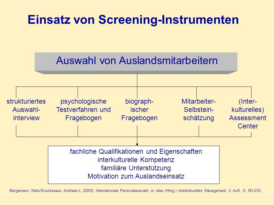 Einsatz von Screening-Instrumenten