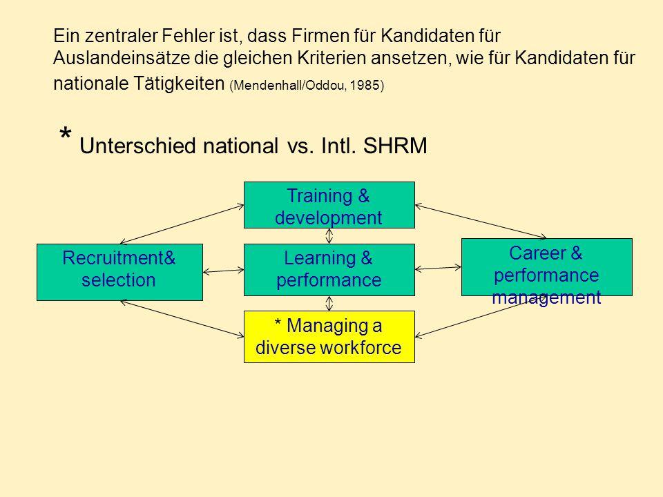* Unterschied national vs. Intl. SHRM