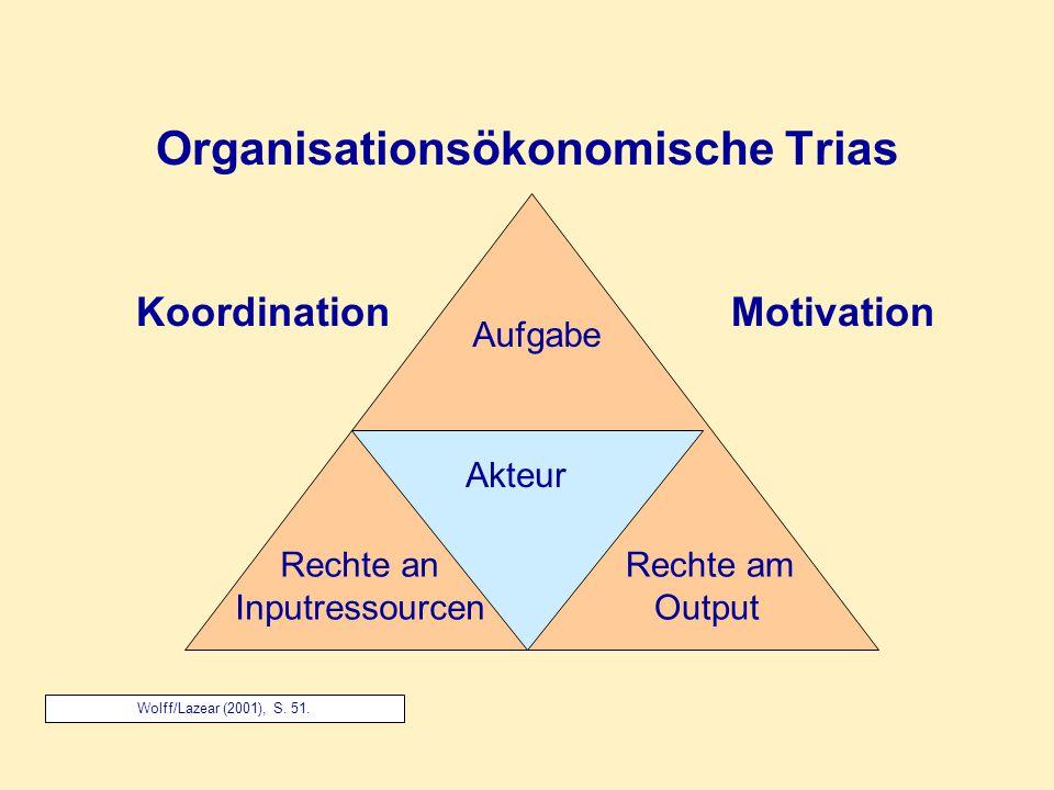 Organisationsökonomische Trias